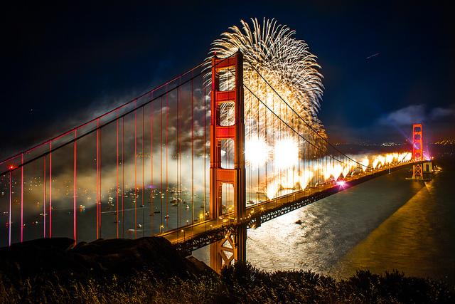 Taken from allsparkfireworks.com